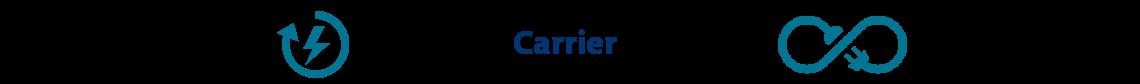 Carrier warmtepomp